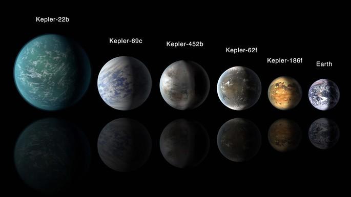 Космический телескоп NASA 'Кеплер' показал данные о нескольких потенциально обитаемых планетах, похожих на Землю в галактике Млечный Путь, Изображение предоставлено NASA (Кеплер-22b, Кеплер-69c, Кеплер-452b, Кеплер-62f, Кеплер-186f, Земля)