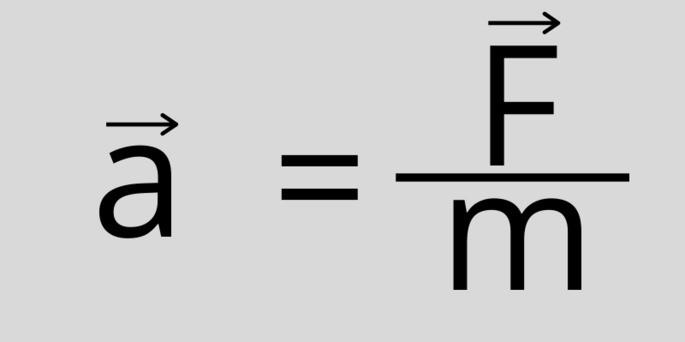 a = F/m Второй закон Ньютона Формула