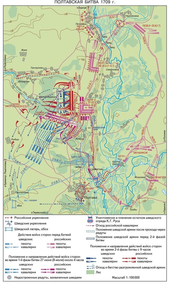 Полтавская битва 1709 схема расположения и движения русских и шведских войск
