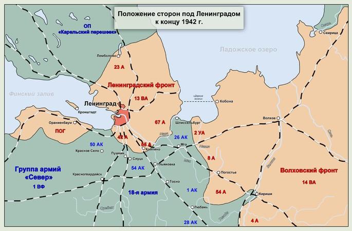 Схема блокады Ленинграда и положения сторон к концу 1942 года