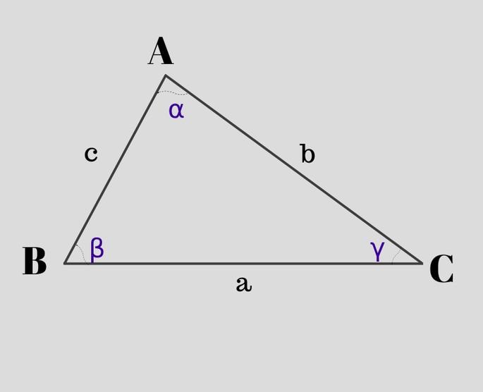 Теорема косинусов, Треугольник ABC, углы α, β, γ у соответствующих точек, Теорема синусов