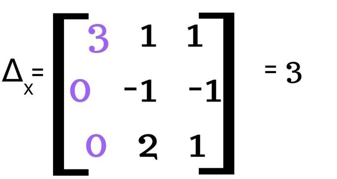 Метод Крамера шаг 2 найти определитель x