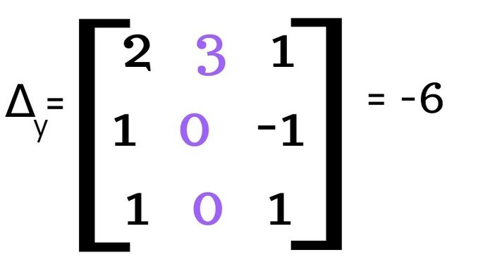Метод Крамера шаг 2 найти определитель y