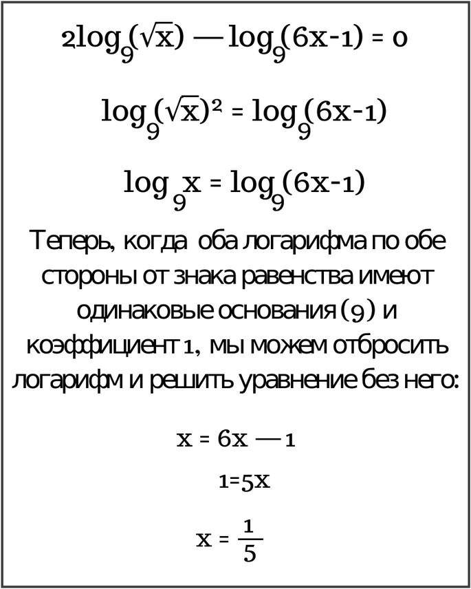решение логарифмов