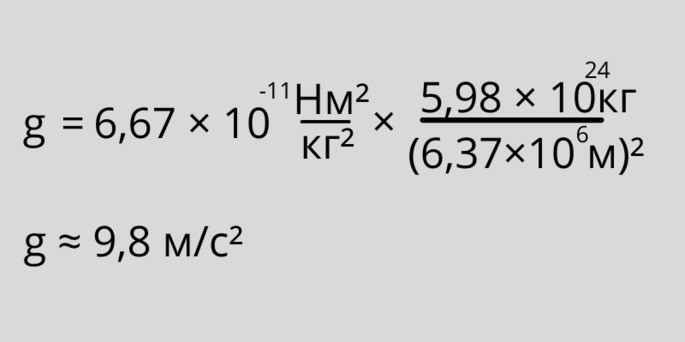 Пример расчёта ускорения свободного падения для Землиб Формула ускорения свободного падения g = G × (M/R²) пример