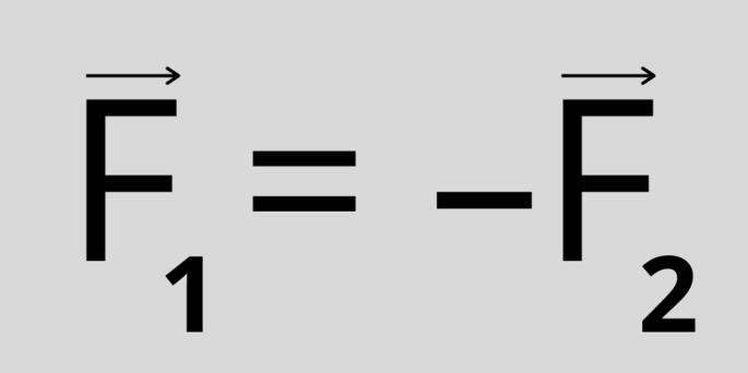 Формула Третий закон Ньютона F1 = –F2
