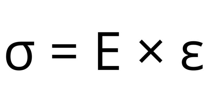 σ = E × ε формула Закон Гука Модуль Юнга