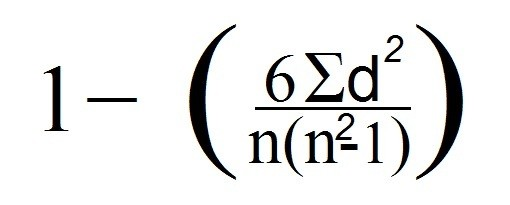 spearman formula