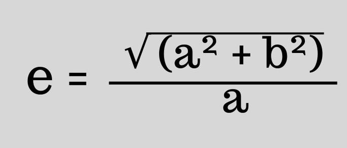 Эксцентриситет гиперболы формула