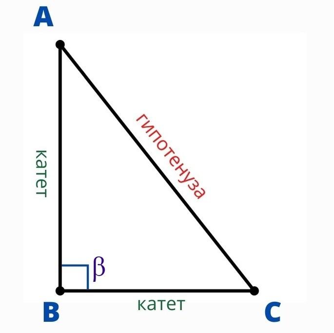 Треугольник ABC: гипотенуза AC лежит напротив прямого угла β, BC и AB — катеты.