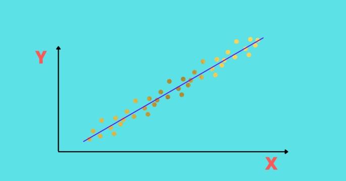 Метод наименьших квадратов Аппроксимирующие функции