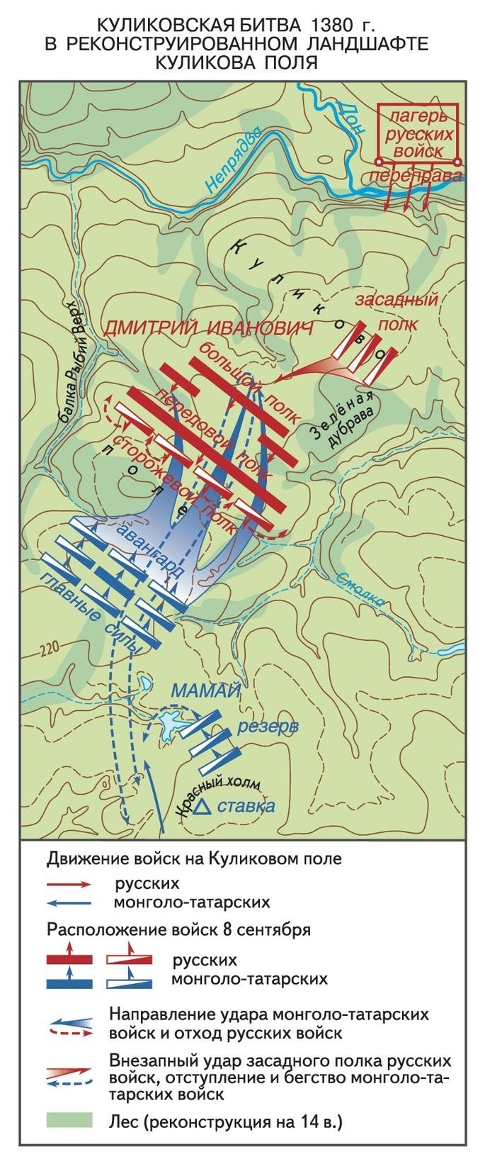 Схема расположения войск Дмитрия Донского и Мамая на Куликовом поле перед куликовской битвой