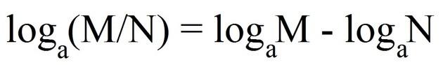 logaM/N