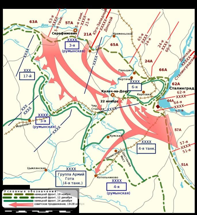 операция уран сталинградская битва