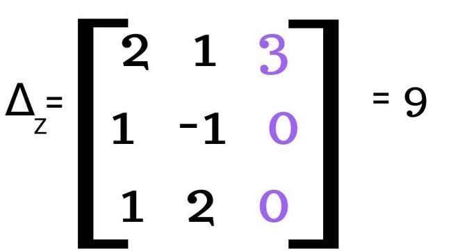 Метод Крамера шаг 2 найти определитель z