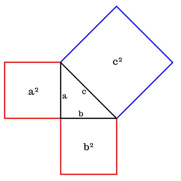 Пифагоровы штаны - треугольник и к нему подрисованы квадраты, длина стороны каждого квадрата равна стороне треугольника