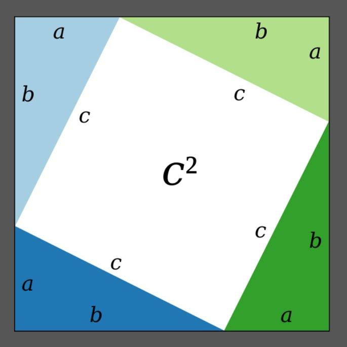 треугольник пифагора большой квадрат из 4 цветных треугольников, внутри под наклоном другой белый квадрат