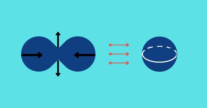 Изображение поток Риччи превращает грушевидный объект в сферу. стрелки сужают и выгибают грушу, что она превращается в сферу