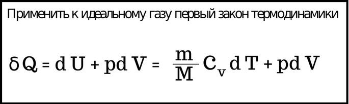 Энтропия идеального газа