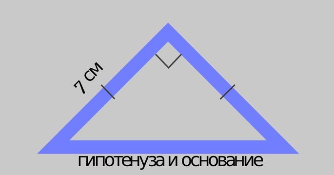 Равнобедренный треугольник: два катета равны, между ними прямой угол, гипотенуза одновременно основание
