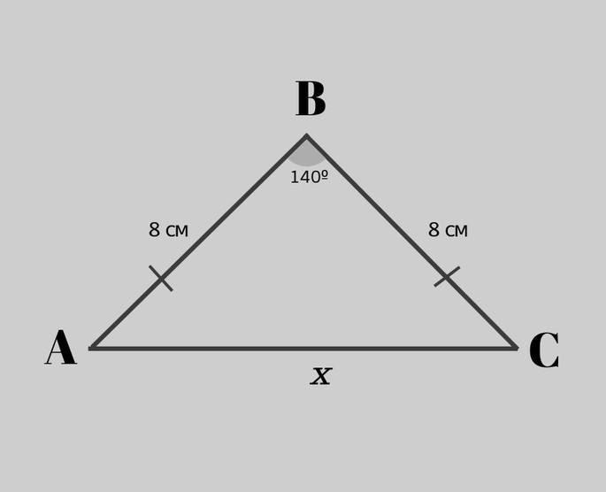 Теорема косинусов, равнобедренный Треугольник ABC, ∠B = 140º, стороны AB = BC = 8см, AC-?