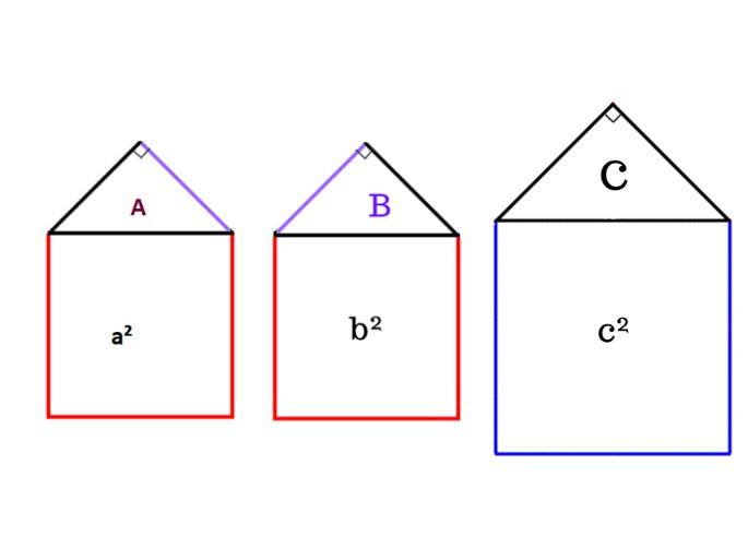 3 домика Пифагоровых штанов: треугольник - крыша, дом - квадрат