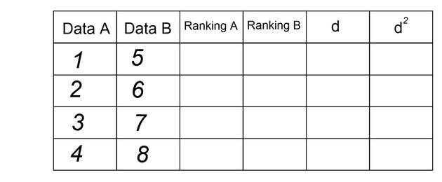 data 1 data b