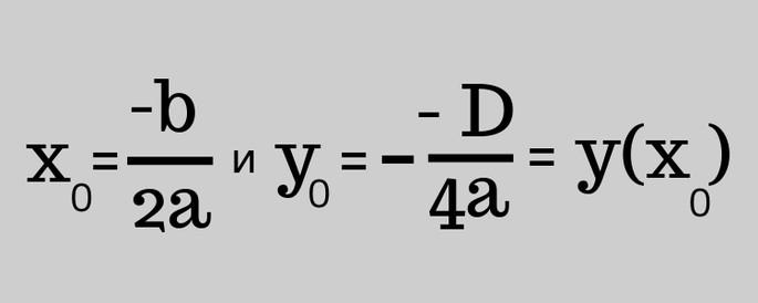 Как вычислить координаты вершины параболы