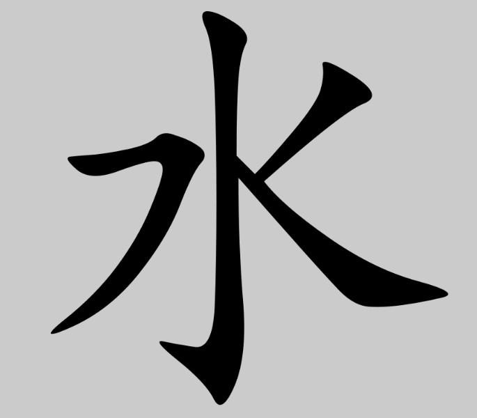 китайский символ воды