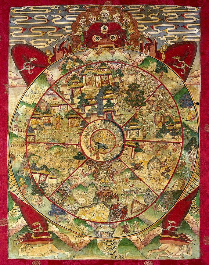Бог Смерти Яма держит Колесо сансары